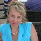 Федотова Елена Ивановна, врач-офтальмолог, Новочеркасск, Россия.