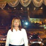 Манойло Татьяна Владимировна