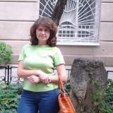 Мелентьева Виктория Викторовна, г. Ставрополь, Россия.