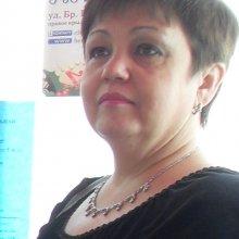 Тихонова Наталья Витальевна, г. Пермь, Россия.